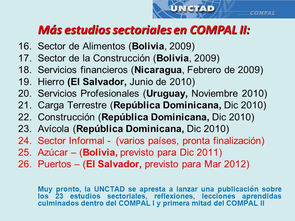 16.Sector de Alimentos (Bolivia, 2009) 17.Sector de la Construcción (Bolivia, 2009) 18.Servicios financieros (Nicaragua, Febrero de 2009) 19.Hierro (E