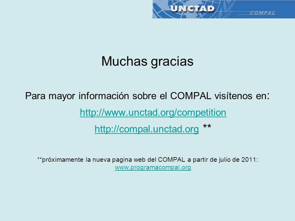 Muchas gracias Para mayor información sobre el COMPAL visítenos en : http://www.unctad.org/competition http://compal.unctad.orghttp://compal.unctad.or