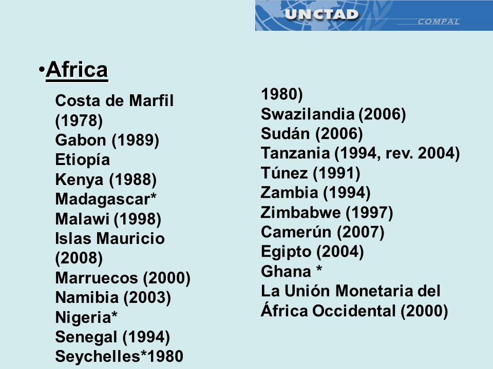 Costa de Marfil (1978) Gabon (1989) Etiopía Kenya (1988) Madagascar* Malawi (1998) Islas Mauricio (2008) Marruecos (2000) Namibia (2003) Nigeria* Sene