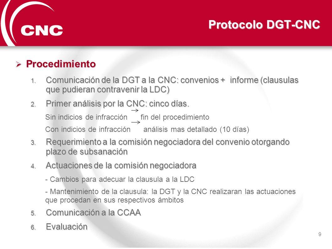 Protocolo DGT-CNC Procedimiento Procedimiento 1. Comunicación de la DGT a la CNC: convenios + informe (clausulas que pudieran contravenir la LDC) 2. P