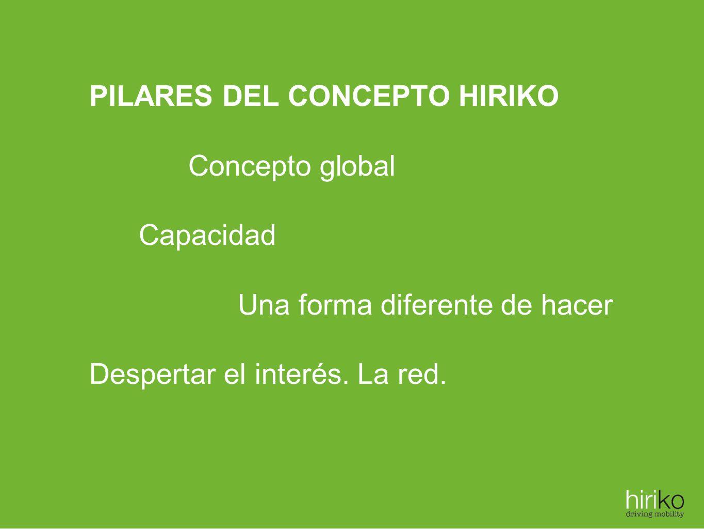 PILARES DEL CONCEPTO HIRIKO Concepto global Capacidad Una forma diferente de hacer Despertar el interés. La red.