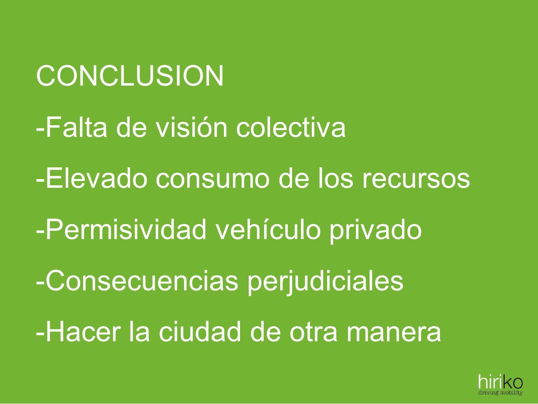 CONCLUSION -Falta de visión colectiva -Elevado consumo de los recursos -Permisividad vehículo privado -Consecuencias perjudiciales -Hacer la ciudad de