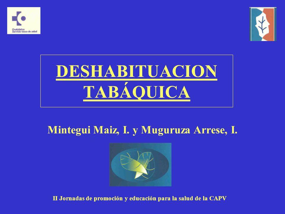 DESHABITUACION TABÁQUICA Mintegui Maiz, I. y Muguruza Arrese, I.