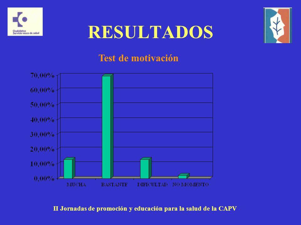 RESULTADOS Test de motivación II Jornadas de promoción y educación para la salud de la CAPV