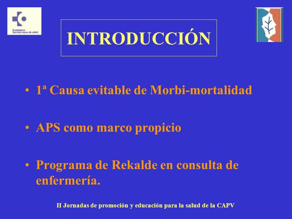 INTRODUCCIÓN 1ª Causa evitable de Morbi-mortalidad APS como marco propicio Programa de Rekalde en consulta de enfermería.