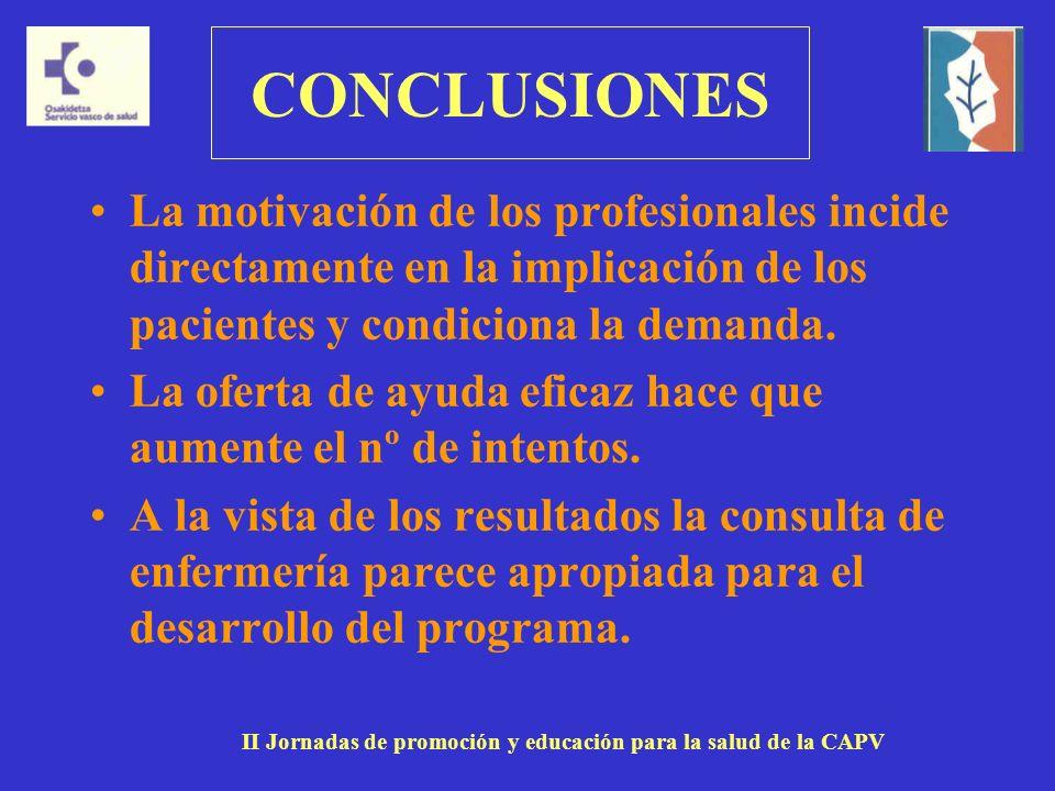 CONCLUSIONES La motivación de los profesionales incide directamente en la implicación de los pacientes y condiciona la demanda.