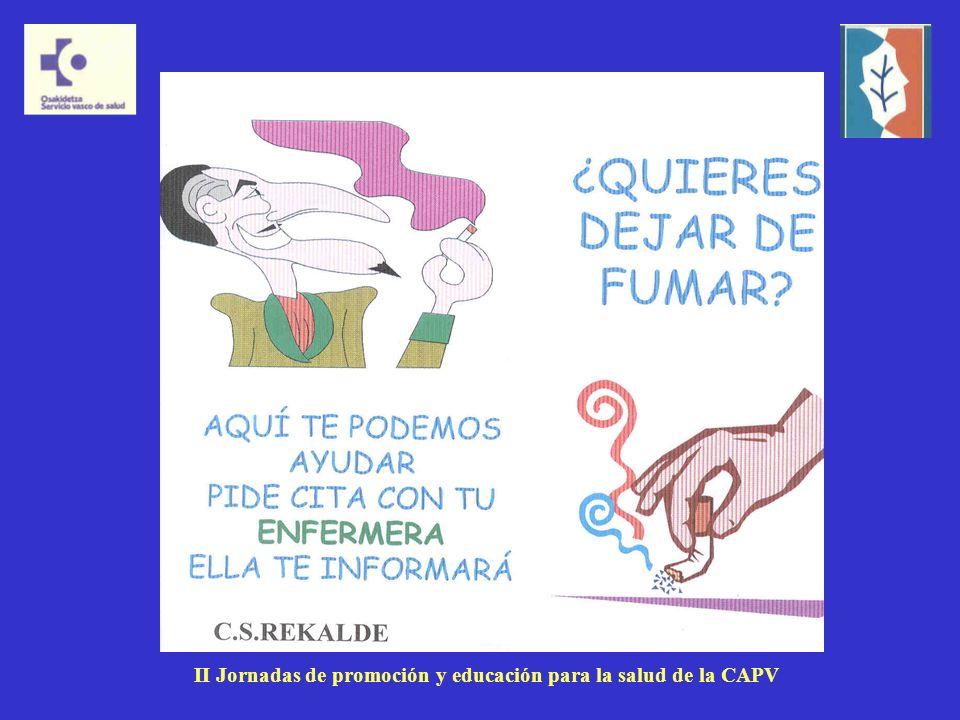 RESULTADOS Antigüedad del tabaquismo I I II Jornadas de promoción y educación para la salud de la CAPV