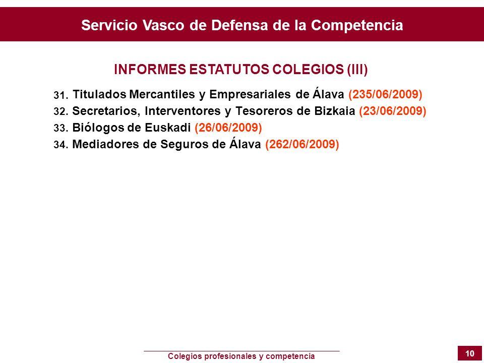 Servicio Vasco de Defensa de la Competencia Colegios profesionales y competencia 10 Titulados Mercantiles y Empresariales de Álava (235/06/2009) Secre