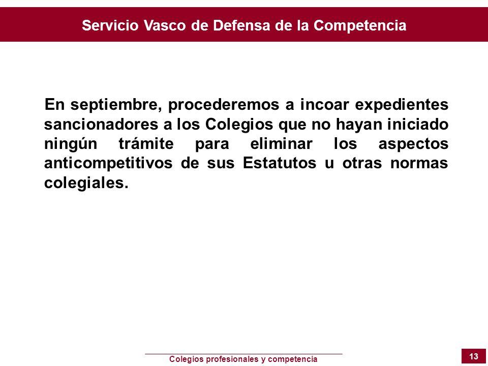 Servicio Vasco de Defensa de la Competencia Colegios profesionales y competencia 13 En septiembre, procederemos a incoar expedientes sancionadores a l
