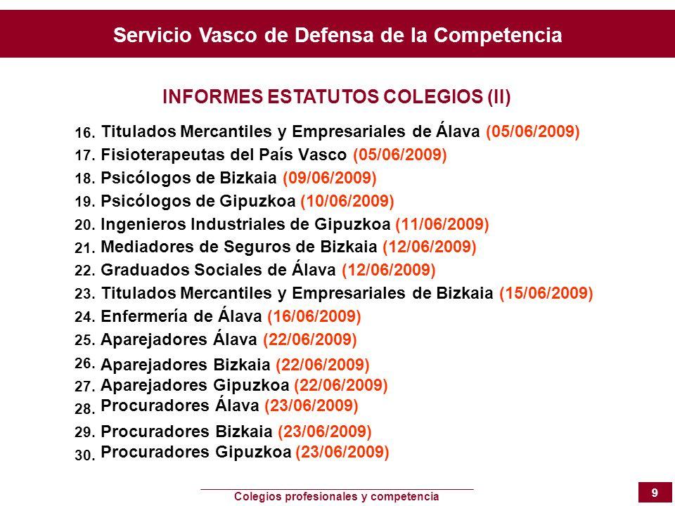 Servicio Vasco de Defensa de la Competencia Colegios profesionales y competencia 9 Titulados Mercantiles y Empresariales de Álava (05/06/2009) Fisiote