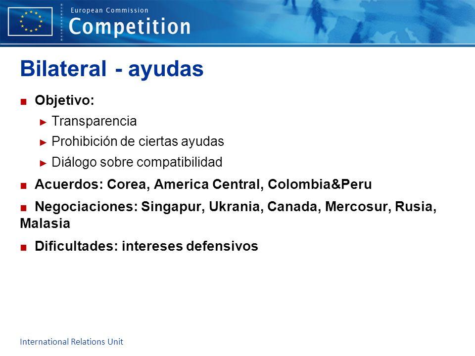 Bilateral - ayudas Objetivo: Transparencia Prohibición de ciertas ayudas Diálogo sobre compatibilidad Acuerdos: Corea, America Central, Colombia&Peru
