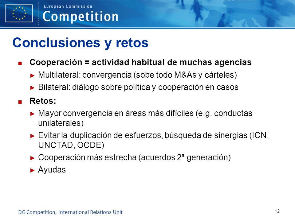 Conclusiones y retos Cooperación = actividad habitual de muchas agencias Multilateral: convergencia (sobe todo M&As y cárteles) Bilateral: diálogo sob