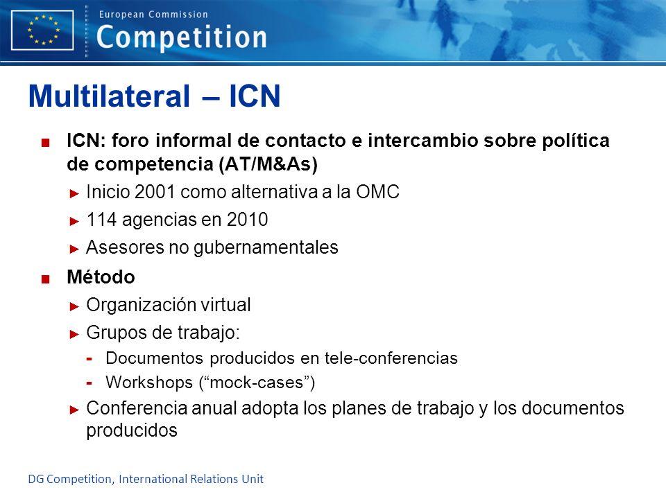 Multilateral – ICN ICN: foro informal de contacto e intercambio sobre política de competencia (AT/M&As) Inicio 2001 como alternativa a la OMC 114 agen