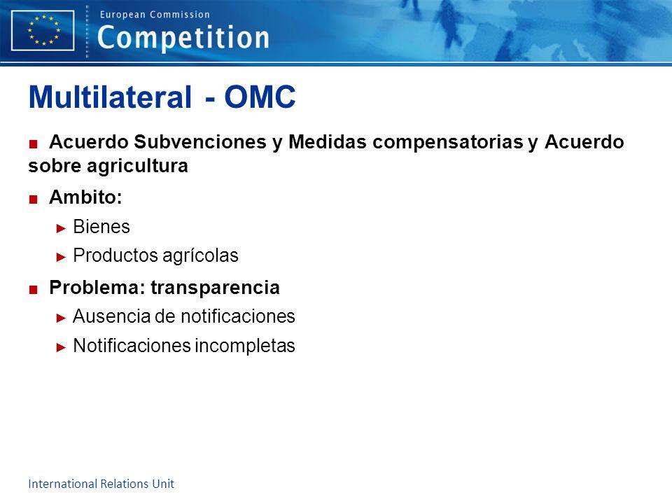 Multilateral - OMC Acuerdo Subvenciones y Medidas compensatorias y Acuerdo sobre agricultura Ambito: Bienes Productos agrícolas Problema: transparenci