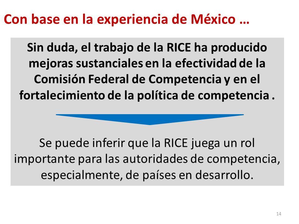 Con base en la experiencia de México … 14 Sin duda, el trabajo de la RICE ha producido mejoras sustanciales en la efectividad de la Comisión Federal de Competencia y en el fortalecimiento de la política de competencia.