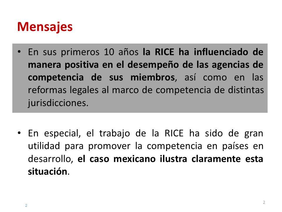 En sus primeros 10 años la RICE ha influenciado de manera positiva en el desempeño de las agencias de competencia de sus miembros, así como en las ref