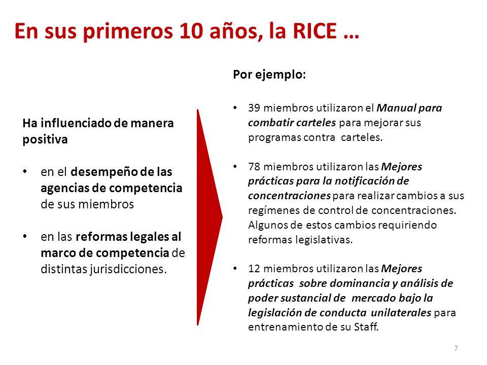 En sus primeros 10 años, la RICE … Ha influenciado de manera positiva en el desempeño de las agencias de competencia de sus miembros en las reformas legales al marco de competencia de distintas jurisdicciones.