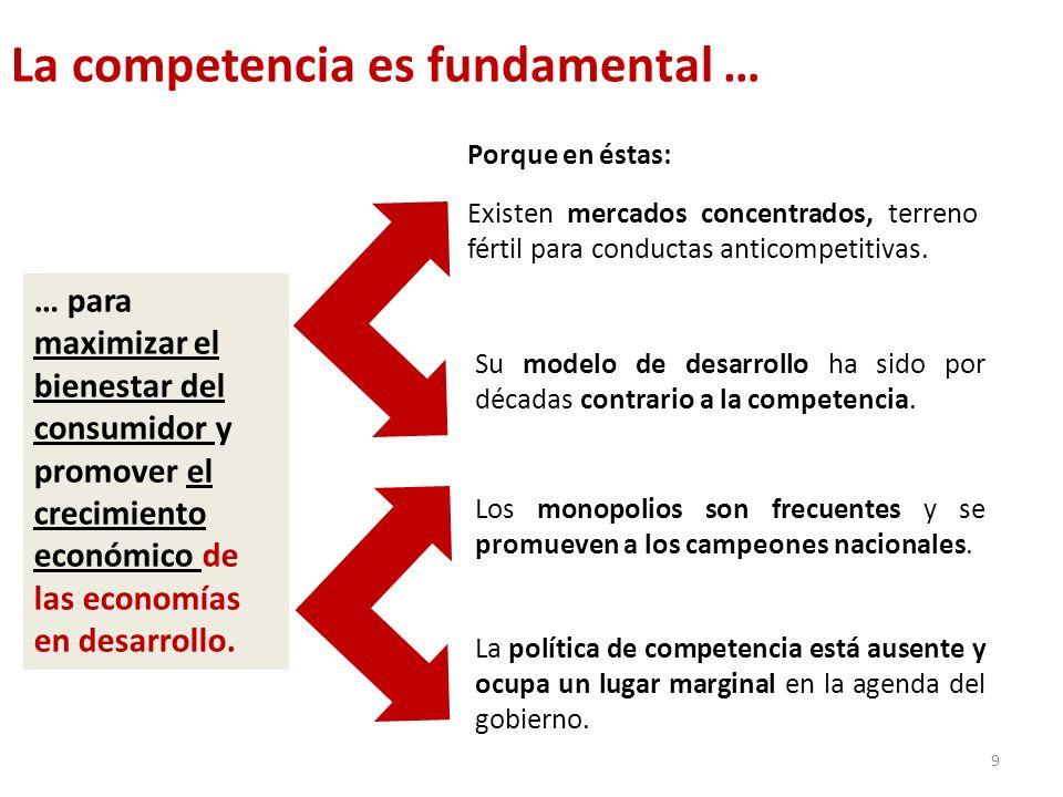 La competencia es fundamental … 9 Existen mercados concentrados, terreno fértil para conductas anticompetitivas. Su modelo de desarrollo ha sido por d