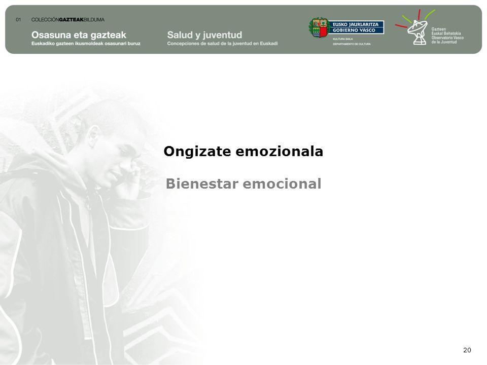 Ongizate emozionala Bienestar emocional 20