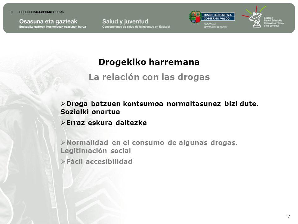Drogekiko harremana La relación con las drogas Droga batzuen kontsumoa normaltasunez bizi dute.
