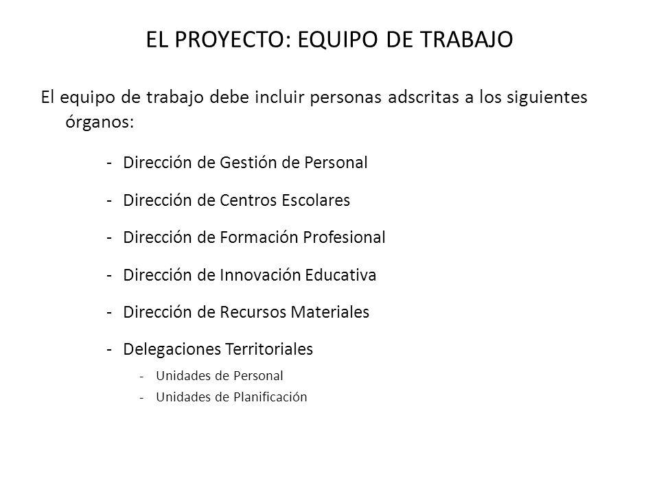 EL PROYECTO: EQUIPO DE TRABAJO El equipo de trabajo debe incluir personas adscritas a los siguientes órganos: -Dirección de Gestión de Personal -Direc