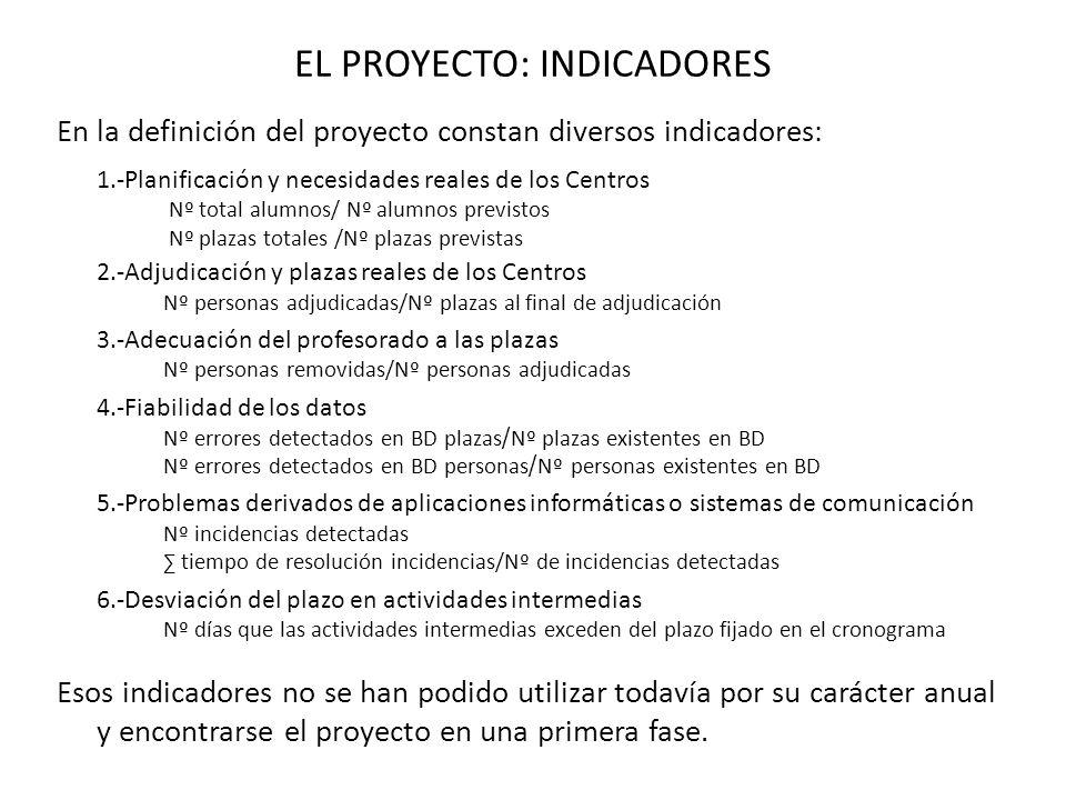 EL PROYECTO: INDICADORES En la definición del proyecto constan diversos indicadores: 1.-Planificación y necesidades reales de los Centros Nº total alu