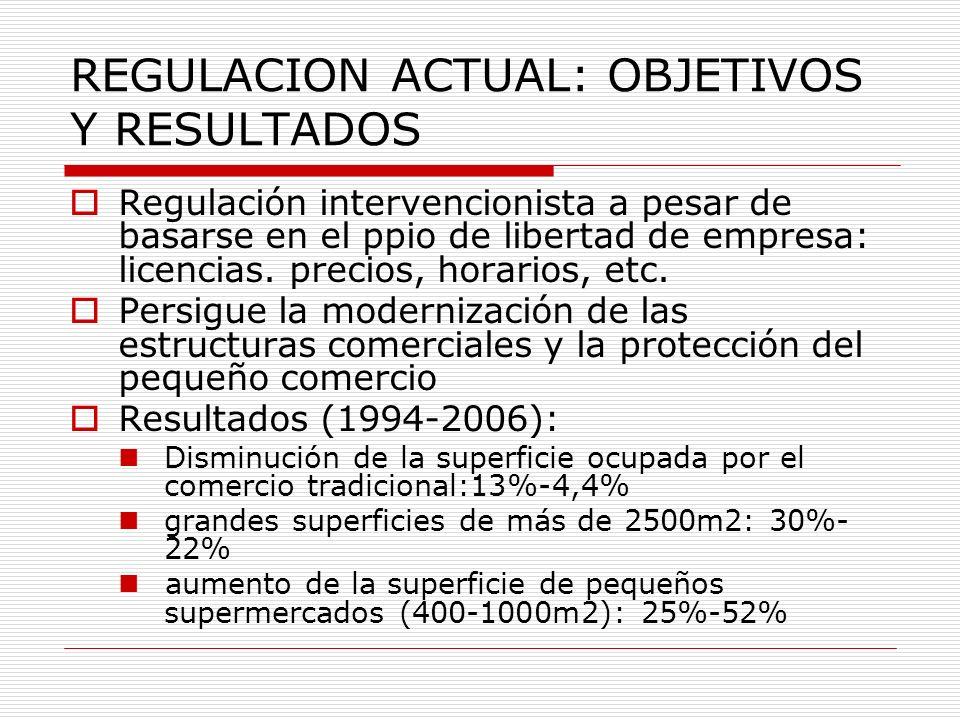 REGULACION ACTUAL: OBJETIVOS Y RESULTADOS Regulación intervencionista a pesar de basarse en el ppio de libertad de empresa: licencias. precios, horari