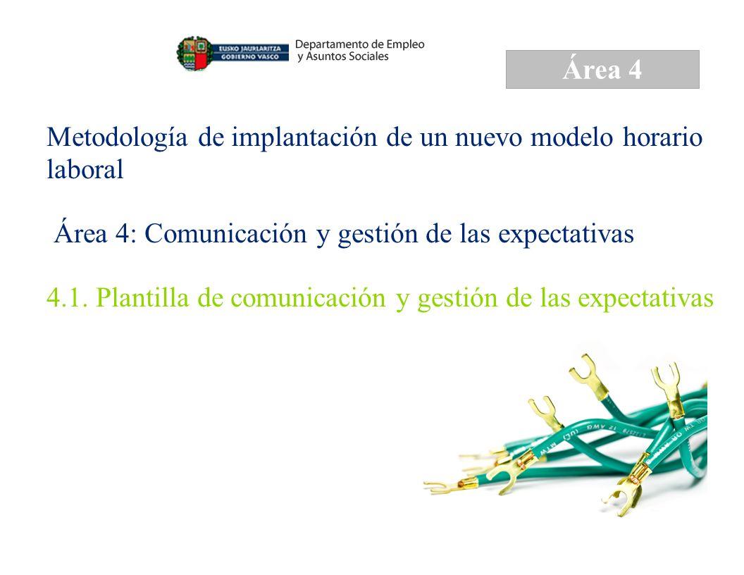 Metodología de implantación de un nuevo modelo horario laboral Área 4: Comunicación y gestión de las expectativas 4.1. Plantilla de comunicación y ges