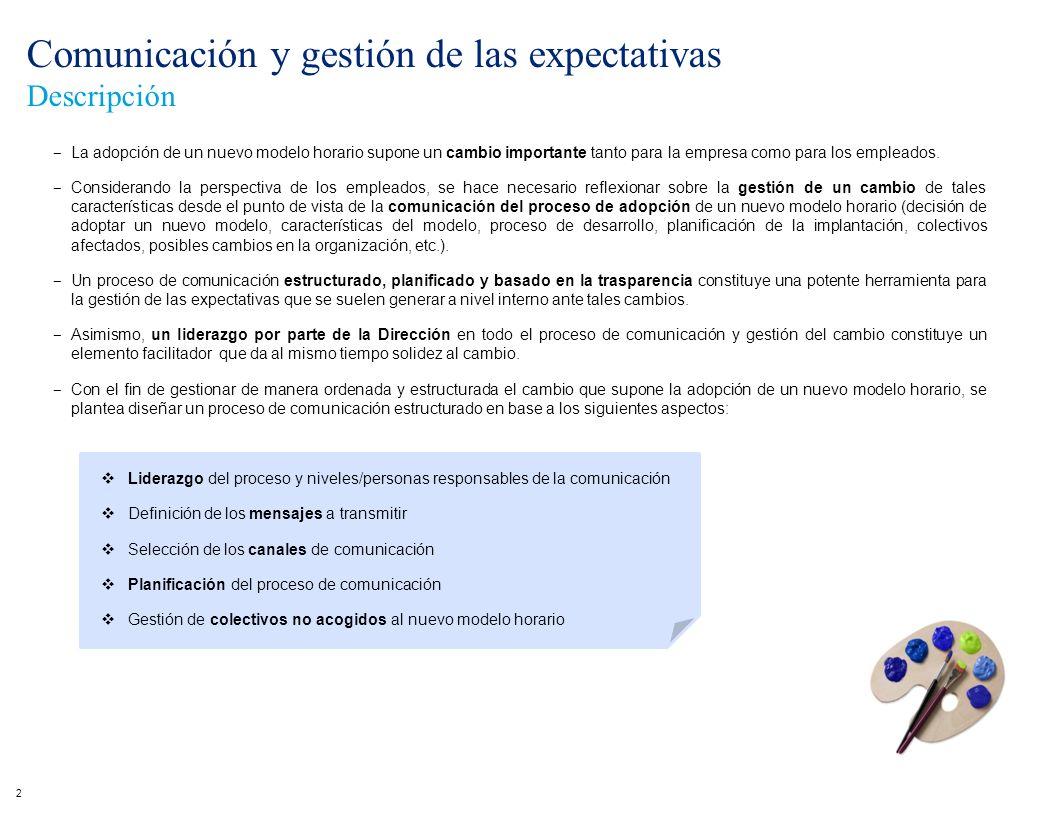 Comunicación y gestión de las expectativas Descripción 2 La adopción de un nuevo modelo horario supone un cambio importante tanto para la empresa como
