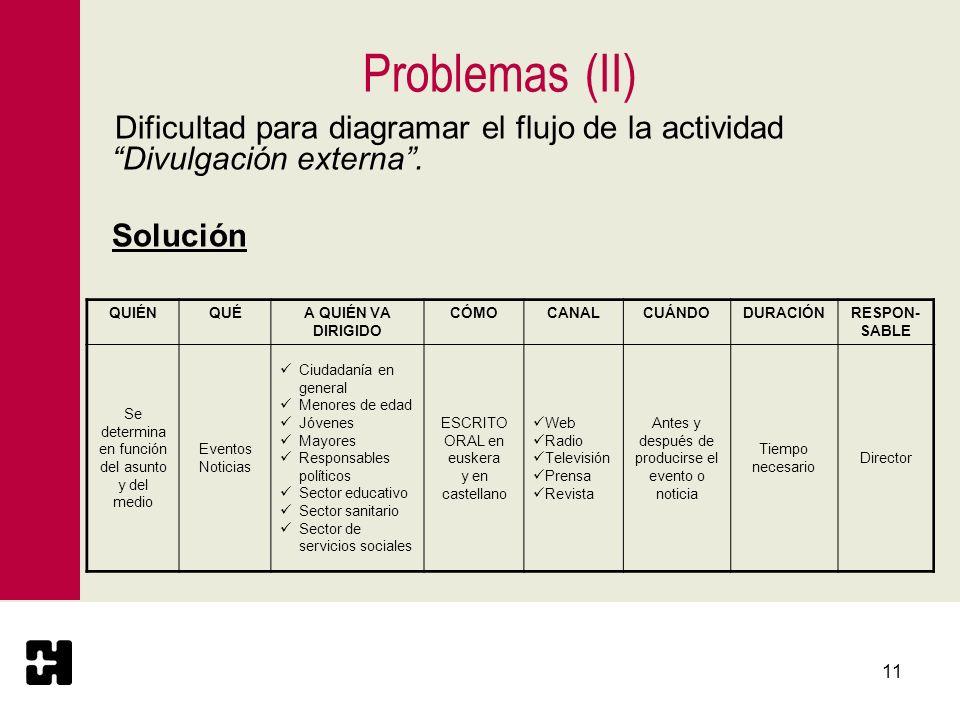 12 Problemas (III) Dificultad para gestionar y medir algunos de los indicadores definidos en el proceso.