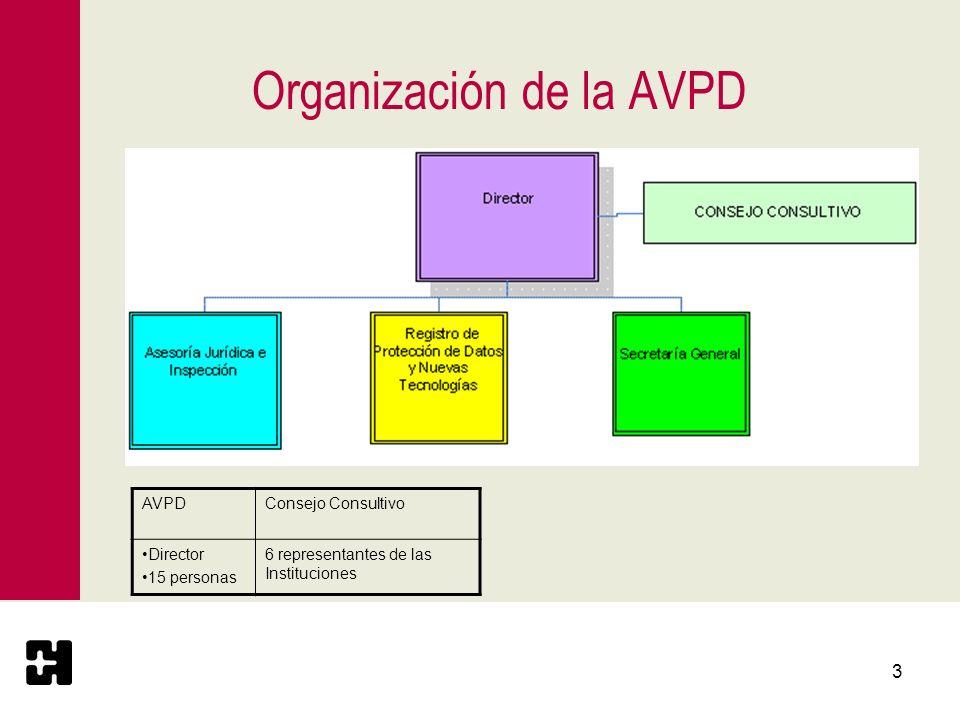 4 Antecedentes en Mejora de Gestión 2007-2010 Proyecto 5s Convenio Euskalit; AVPD entidad colaboradora Estudios cualitativos y cuantitativos de percepción social de la ciudadanía Formación en Calidad y Excelencia Reflexión estratégica: MVV, Grupos Interés, DAFO Plan Estratégico 2009-11 y Planes de Gestión 2009 y 2010 Autoevaluación EFQM y Encuesta Personas Mapa Procesos y Documentación de Procesos Carta de Servicios Ingreso en Q-Epea- Administraciones Públicas por la Excelencia Ingreso en Club de Evaluadores Euskalit