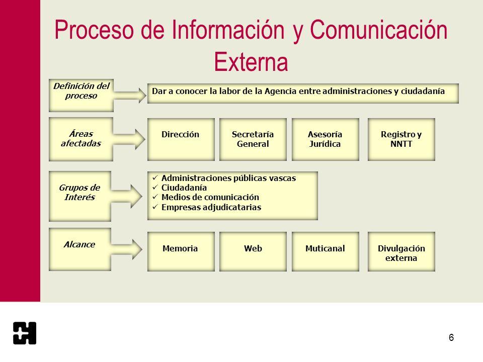 7 Líneas estratégicas relacionadas con el proceso Informar y formar a la ciudadanía Fomentar las buenas prácticas en las Administraciones Públicas.