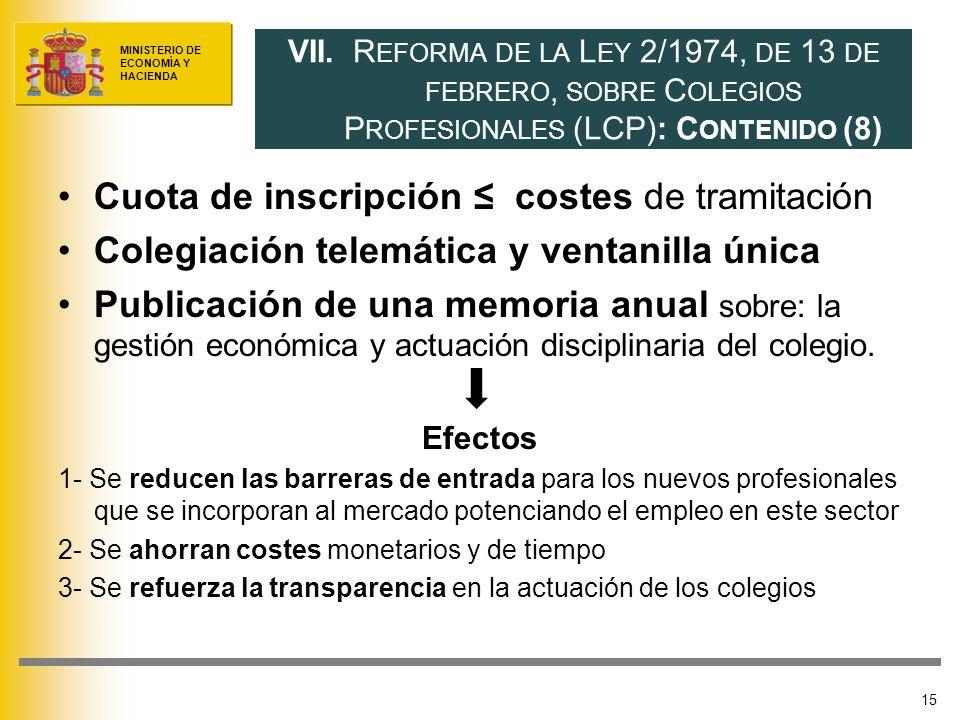 MINISTERIO DE ECONOMÍA Y HACIENDA Cuota de inscripción costes de tramitación Colegiación telemática y ventanilla única Publicación de una memoria anua