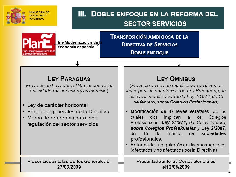 MINISTERIO DE ECONOMÍA Y HACIENDA 4 III.