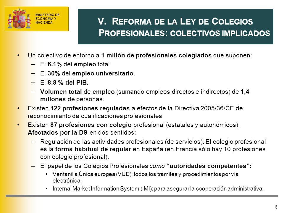 MINISTERIO DE ECONOMÍA Y HACIENDA Un colectivo de entorno a 1 millón de profesionales colegiados que suponen: –El 6.1% del empleo total. –El 30% del e