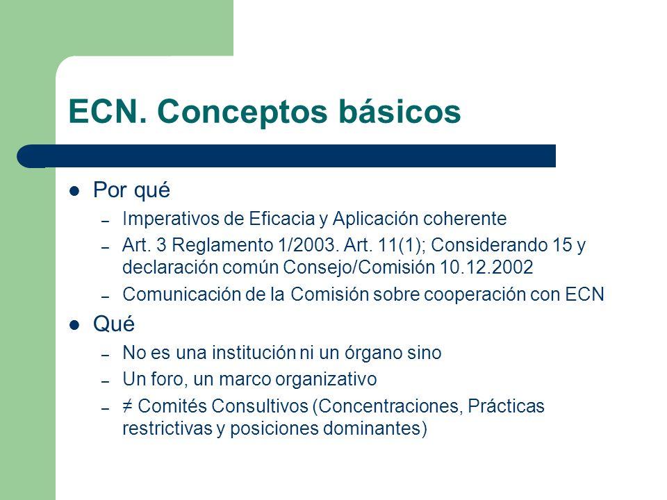 ECN. Conceptos básicos Por qué – Imperativos de Eficacia y Aplicación coherente – Art. 3 Reglamento 1/2003. Art. 11(1); Considerando 15 y declaración