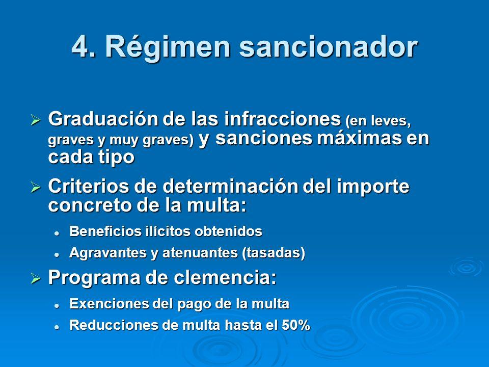 4. Régimen sancionador Graduación de las infracciones (en leves, graves y muy graves) y sanciones máximas en cada tipo Graduación de las infracciones