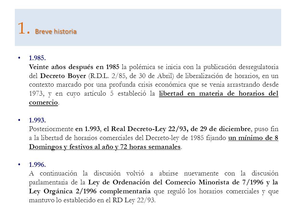 Breve historia 1. Breve historia 1.985. Veinte años después en 1985 la polémica se inicia con la publicación desregulatoria del Decreto Boyer (R.D.L.