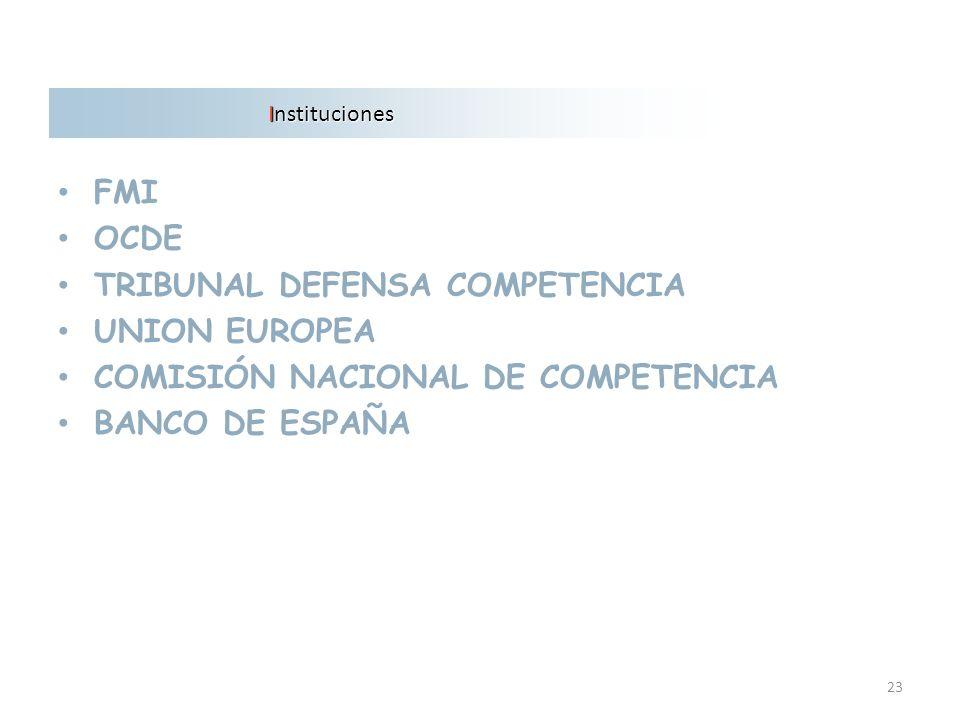 23 FMI OCDE TRIBUNAL DEFENSA COMPETENCIA UNION EUROPEA COMISIÓN NACIONAL DE COMPETENCIA BANCO DE ESPAÑA Instituciones