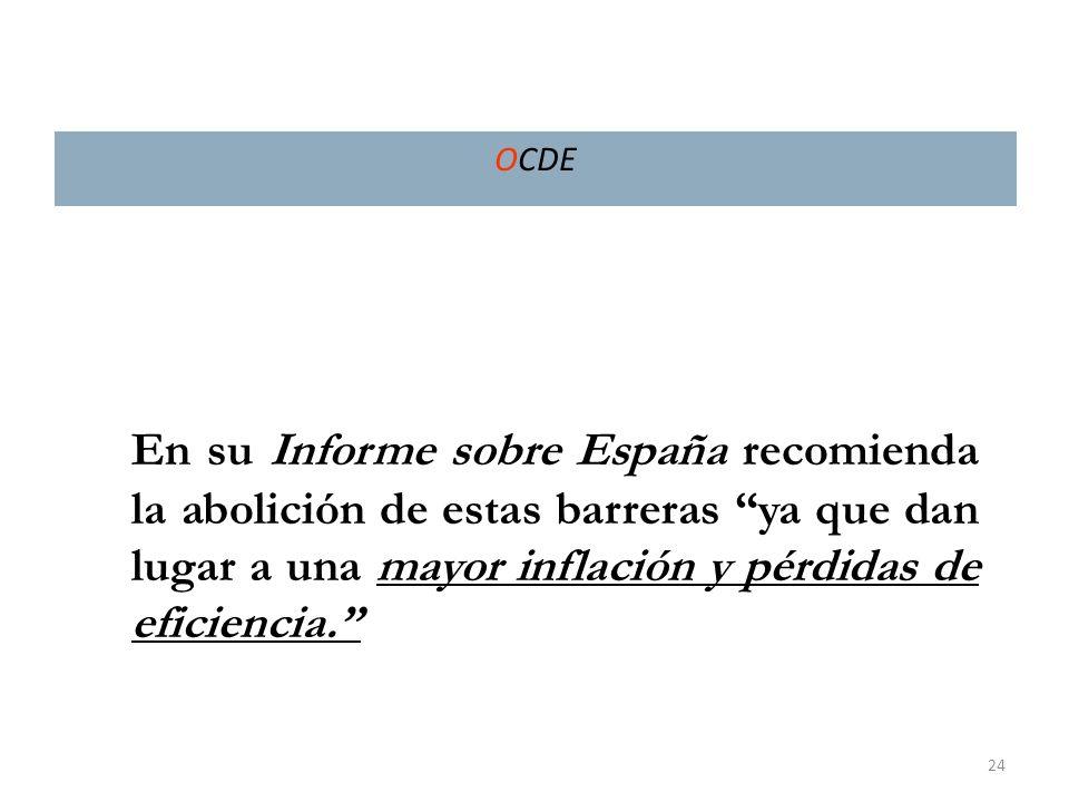 24 OCDE En su Informe sobre España recomienda la abolición de estas barreras ya que dan lugar a una mayor inflación y pérdidas de eficiencia.