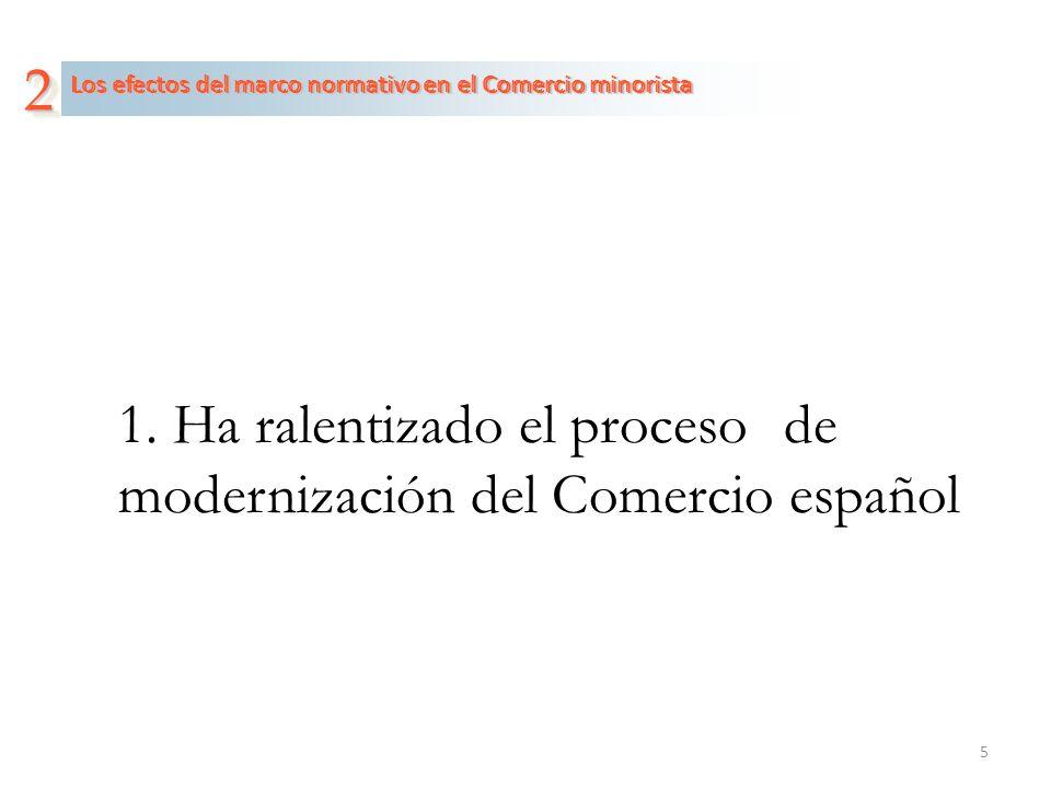 5 Los efectos del marco normativo en el Comercio minorista 22 1. Ha ralentizado el proceso de modernización del Comercio español Los efectos del marco