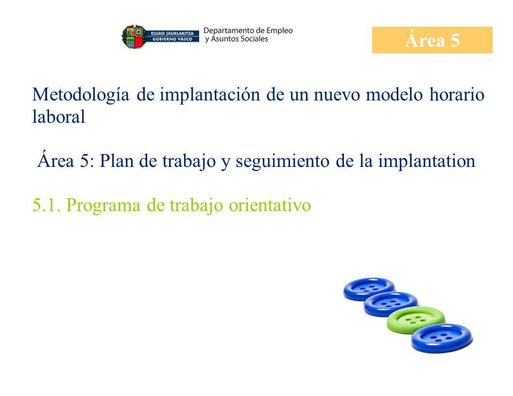Programa de trabajo orientativo Descripción 2 El programa de trabajo se articula a través de una ficha de propuesta de planificación orientativa de la cumplimentación y puesta en marcha de las herramientas que componen la metodología de implantación del nuevo modelo horario y del lanzamiento del modelo en las empresas.