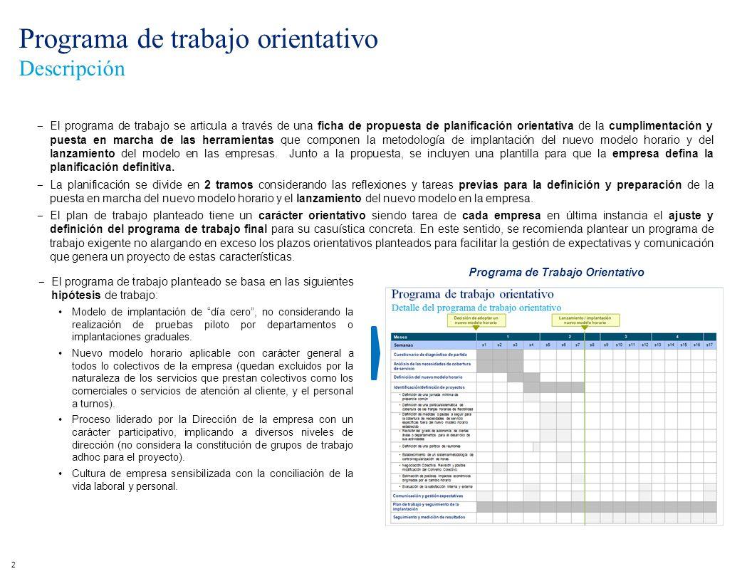 Programa de trabajo orientativo Detalle del programa de trabajo orientativo 3 Meses 1234 Semanas s1s2s3s4s5s6s7s8s9s10s11s12s13s14s15s16s17 Cuestionario de diagnóstico de partida Análisis de las necesidades de cobertura de servicio Definición del nuevo modelo horario Identificación/definición de proyectos Definición de una jornada mínima de presencia común Definición de una política/sistemática de cobertura de las franjas horarias de flexibilidad Definición de medidas o pautas a seguir para la cobertura de necesidades de servicio específicas fuera del nuevo modelo horario establecido Revisión del grado de autonomía de ciertas áreas o departamentos para el desarrollo de sus actividades Definición de una política de reuniones Establecimiento de un sistema/metodología de control/regularización de horas Negociación Colectiva.