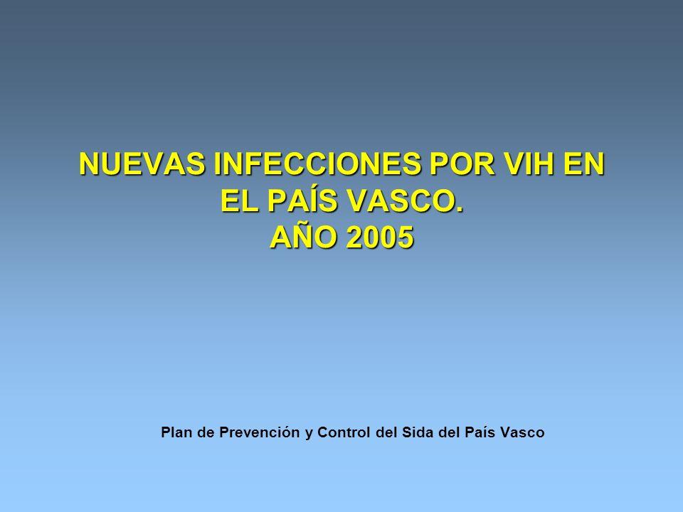 NUEVAS INFECCIONES POR VIH EN EL PAÍS VASCO. AÑO 2005 Plan de Prevención y Control del Sida del País Vasco