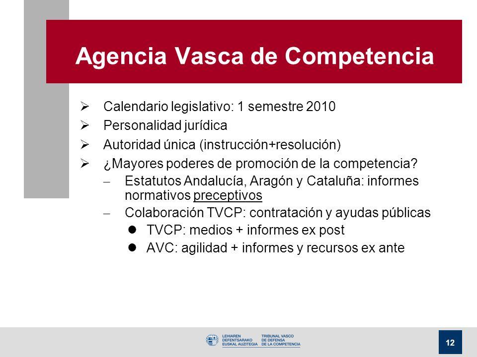 12 Agencia Vasca de Competencia Calendario legislativo: 1 semestre 2010 Personalidad jurídica Autoridad única (instrucción+resolución) ¿Mayores podere