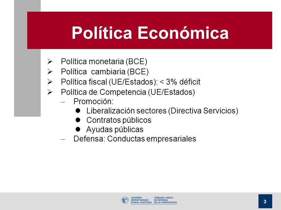 3 Política Económica Política monetaria (BCE) Política cambiaria (BCE) Política fiscal (UE/Estados): < 3% déficit Política de Competencia (UE/Estados) – Promoción: lLiberalización sectores (Directiva Servicios) lContratos públicos lAyudas públicas – Defensa: Conductas empresariales