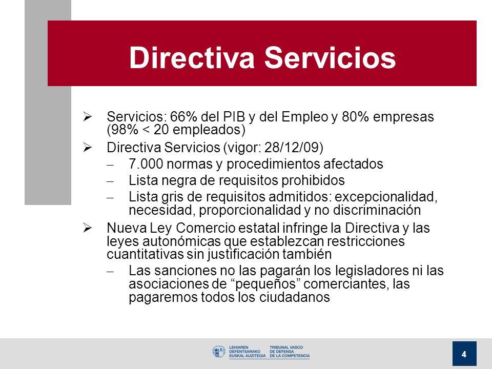 4 Directiva Servicios Servicios: 66% del PIB y del Empleo y 80% empresas (98% < 20 empleados) Directiva Servicios (vigor: 28/12/09) – 7.000 normas y p