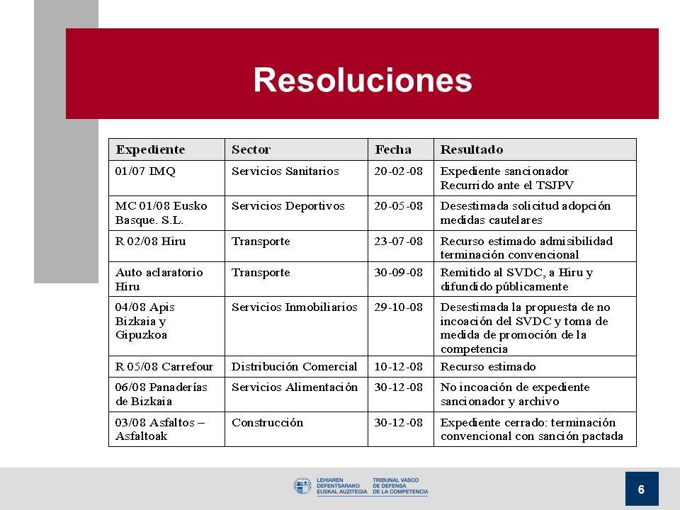 7 Conflictos Competenciales Expediente Euskaltel/Telefónica Junta Resolución Conflictos – 3 conflictos Estado-CCAA hasta la fecha – 2 dictámenes favorables al Estado (CNC) – 1 dictamen favorable a la CA (TVDC)