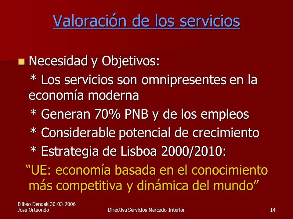 Bilbao Dendak 30-03-2006 Josu OrtuondoDirectiva Servicios Mercado Interior14 Valoración de los servicios Necesidad y Objetivos: Necesidad y Objetivos: * Los servicios son omnipresentes en la economía moderna * Los servicios son omnipresentes en la economía moderna * Generan 70% PNB y de los empleos * Generan 70% PNB y de los empleos * Considerable potencial de crecimiento * Considerable potencial de crecimiento * Estrategia de Lisboa 2000/2010: * Estrategia de Lisboa 2000/2010: UE: economía basada en el conocimiento más competitiva y dinámica del mundo UE: economía basada en el conocimiento más competitiva y dinámica del mundo