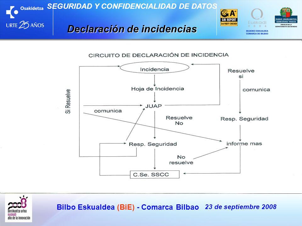 Bilbo Eskualdea (BiE) - Comarca Bilbao 23 de septiembre 2008 SEGURIDAD Y CONFIDENCIALIDAD DE DATOS Declaración de incidencias
